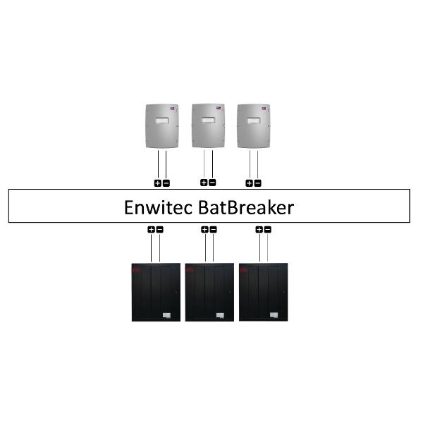Enwitec Bat Breaker BYD extra safe 3x střídač/3x baterie