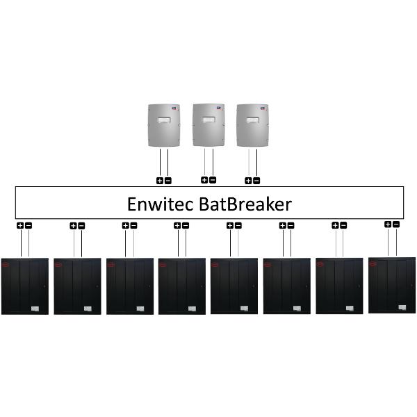 Enwitec Bat Breaker BYD extra safe 3x střídač/8x baterie