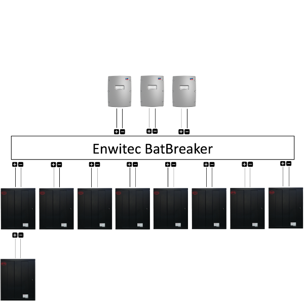 Enwitec Bat Breaker BYD extra safe 3x střídač/9x baterie