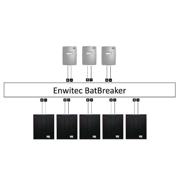 Enwitec Bat Breaker BYD extra safe 3x střídač/5x baterie