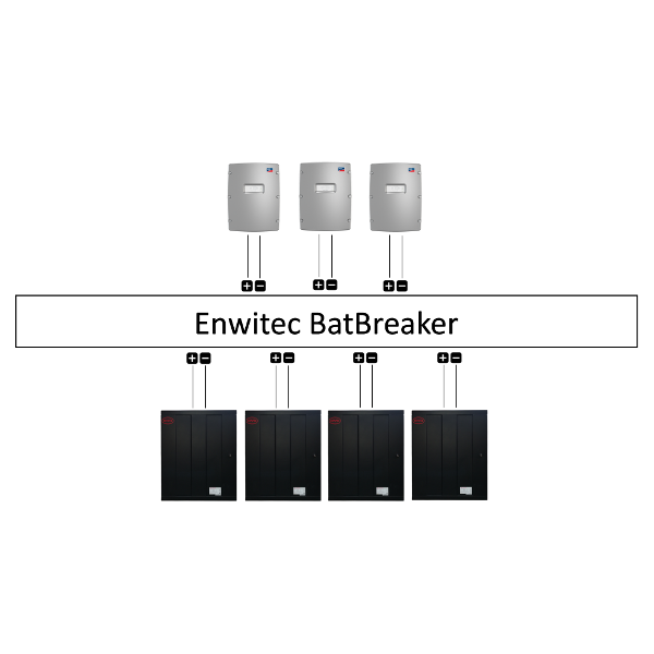 Enwitec Bat Breaker BYD extra safe 3x střídač/4x baterie