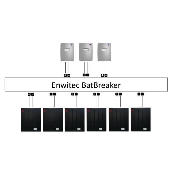 Enwitec Bat Breaker BYD extra safe 3x střídač/6x baterie